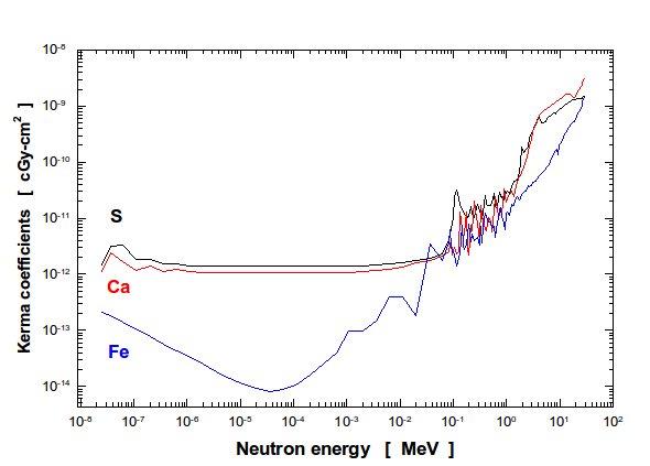 Figure 4: Neutron KERMA factors for S, Ca and Fe